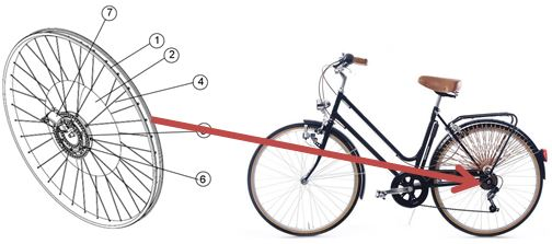Attachable kit for bikes, bound to pedalling help through the use of braking energy