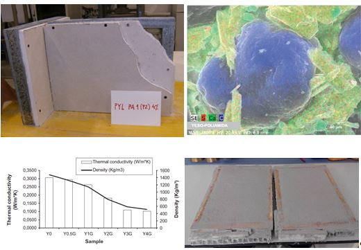 New light materials plaster base with improved properties for construction