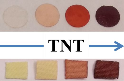 New low cost colorimetric sensors, both solid and in aqueous solution, for the naked eye detection in situ and quantification of nitro-explosives (TNT)