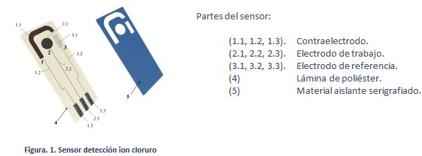 """Sensor electródico para la detección y medida """"in situ"""