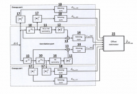 Novel Synchronization Process for Multi-carrier or Single-carrier Communications
