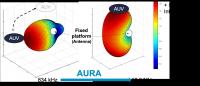 AURA - Antenna for Underwater Radio Communications