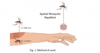 A novel spatial (non-topical) mosquito repellent using unique bio-friendly chemical compound